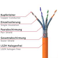 CAT7 Netzwerkkabel Verlegekabel Kupfer Halogenfrei 500m Trommel Abisolierer orange